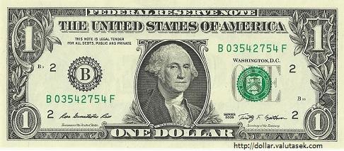 kurs dollar kr
